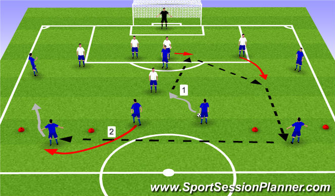 Football/Soccer Session Plan Drill (Colour): 5v5 game in final 1/3