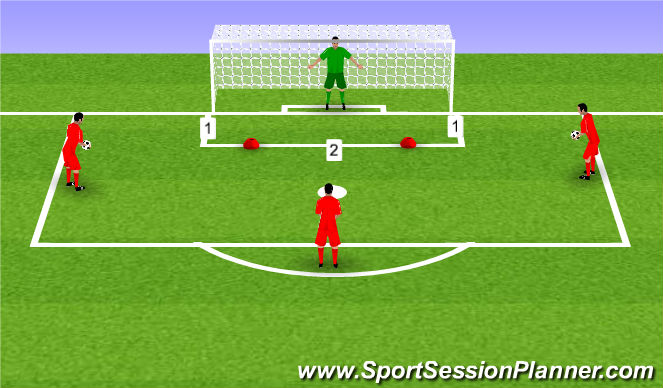 Football/Soccer Session Plan Drill (Colour): Angles