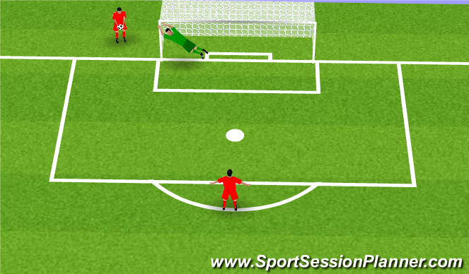 Football/Soccer Session Plan Drill (Colour): Recovery and Shot Stopping