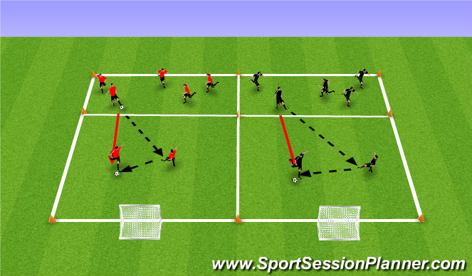 Football/Soccer Session Plan Drill (Colour): Passing Shooting combo