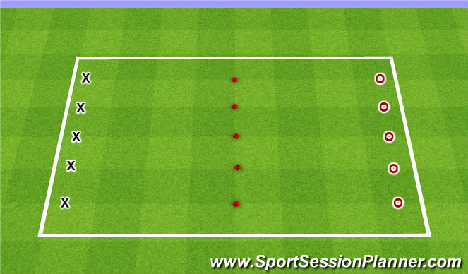 Football/Soccer Session Plan Drill (Colour): FUNdamental Warm Up