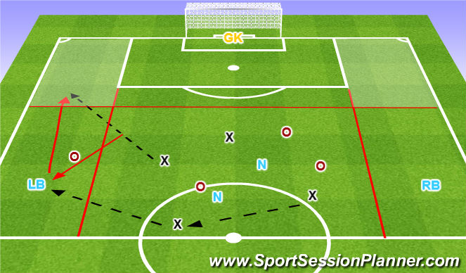 Football/Soccer Session Plan Drill (Colour): SSG: Attacking from Full Back Areas
