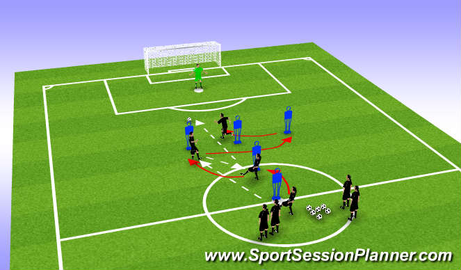 Football/Soccer Session Plan Drill (Colour): Y finishing