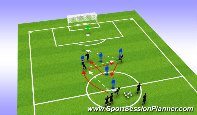 Football/Soccer Session Plan Drill (Colour): Y finishing 2