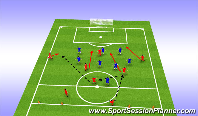 Football/Soccer Session Plan Drill (Colour): Function - Support in front and behind players