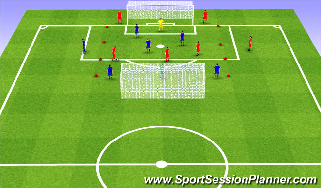 Football/Soccer Session Plan Drill (Colour): 3v3+4 game