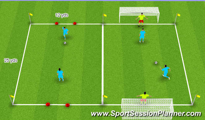 Football/Soccer Session Plan Drill (Colour): 1 vs. 1 to Small Goals