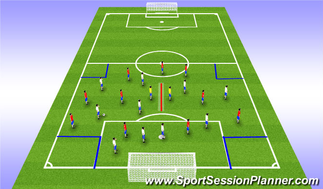 Football/Soccer Session Plan Drill (Colour): Introductorio salir a presionar.
