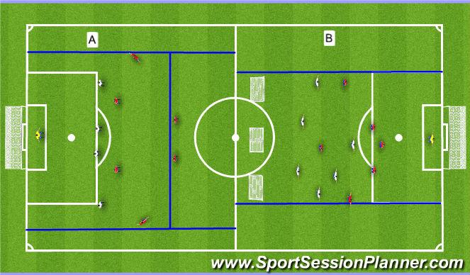 Football/Soccer Session Plan Drill (Colour): Dividimos el grupo en línea de 4 y parte ofensiva.