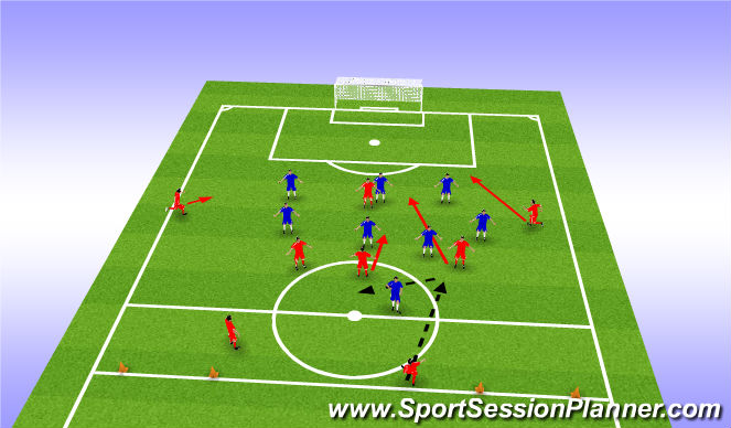 Football/Soccer Session Plan Drill (Colour): Function - Rotation in midfield