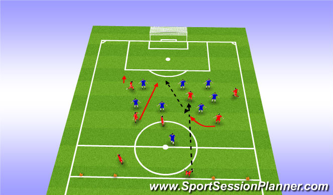 Football/Soccer Session Plan Drill (Colour): Function - Third man running