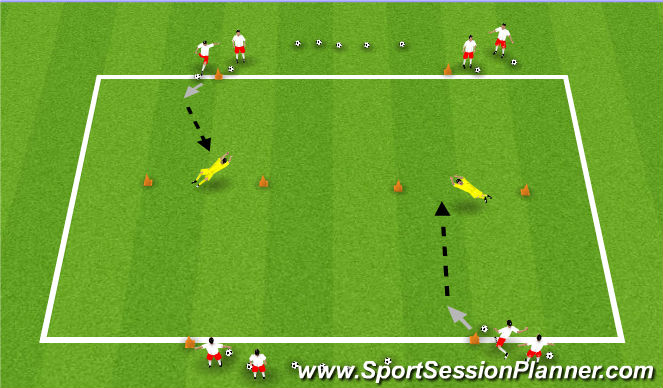 Football/Soccer Session Plan Drill (Colour): Small Goal Drill