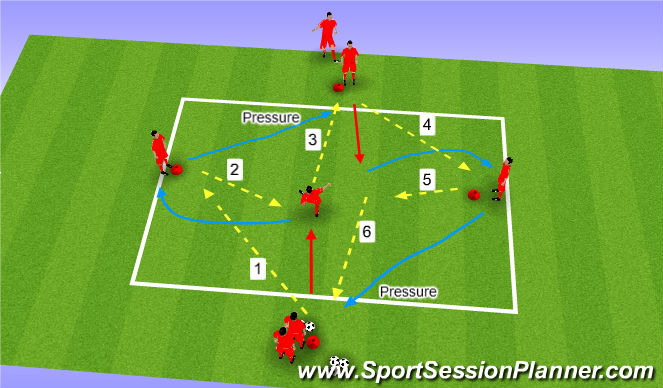 Football/Soccer Session Plan Drill (Colour): Wall Pass Warm-up