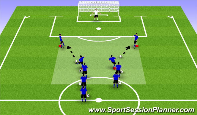 Football/Soccer Session Plan Drill (Colour): Pass, Receive, and Shoot