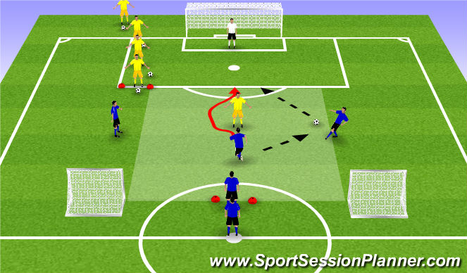 Football/Soccer Session Plan Drill (Colour): 1v1 + GK, using wide targets