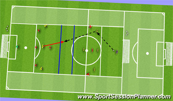 Football/Soccer Session Plan Drill (Colour): Overview