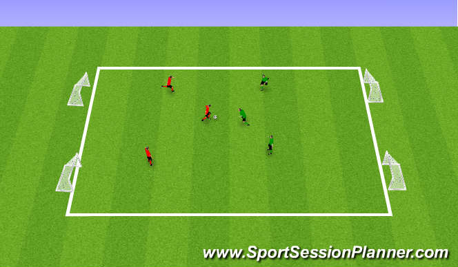 Football/Soccer Session Plan Drill (Colour): 2 small goal scrimmage
