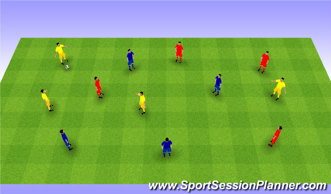 Football/Soccer Session Plan Drill (Colour): 3 team game. Dziadek na 3 Zespoły.