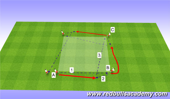 Football/Soccer Session Plan Drill (Colour): ACT 2