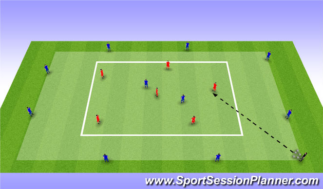 Football/Soccer Session Plan Drill (Colour): 5 vs. 2 + 9