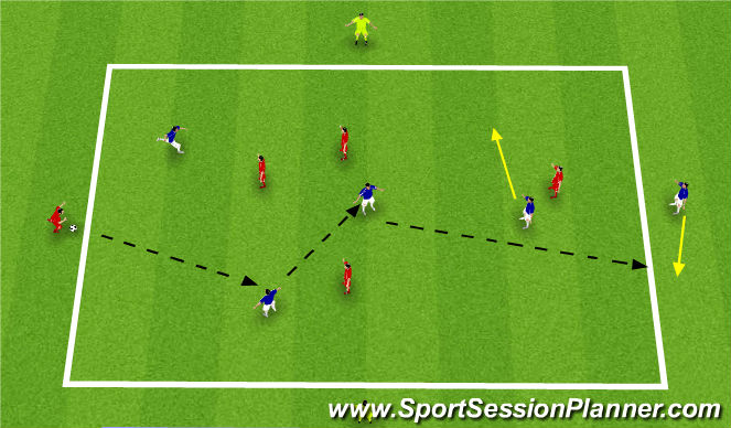 Football/Soccer Session Plan Drill (Colour): Keepaway to target w/ 2 wide neutrals