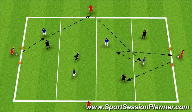 Football/Soccer Session Plan Drill (Colour): Directional Passing warm up