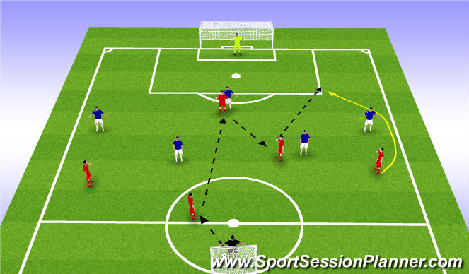Football/Soccer Session Plan Drill (Colour): Phase Play (3-3-1-1) Midfield and Attack