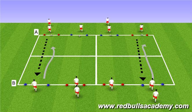 Football/Soccer Session Plan Drill (Colour): Main Theme2 Semi
