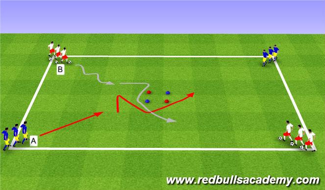 Football/Soccer Session Plan Drill (Colour): inside Scissors (Non-Opposed)