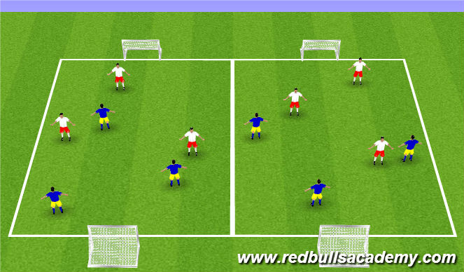 Football/Soccer Session Plan Drill (Colour): Free Play 3v3