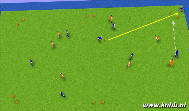 Hockey Session Plan Drill (Colour): vrije ruimte