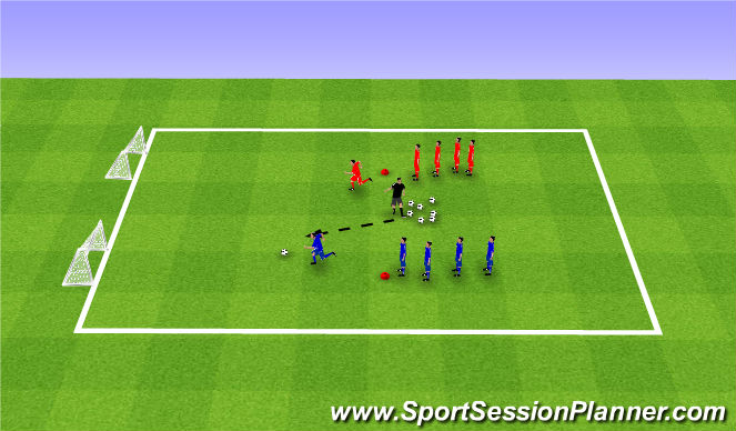 Football/Soccer Session Plan Drill (Colour): 1v1 2xgoals