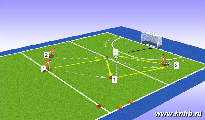 Hockey Session Plan Drill (Colour): reverse