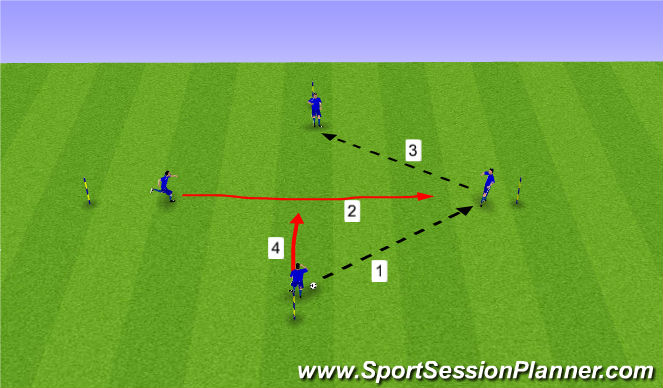 Football/Soccer Session Plan Drill (Colour): Pressing Technical Activity
