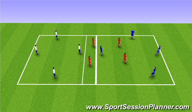 Football/Soccer Session Plan Drill (Colour): 3 team rondo with switch of play