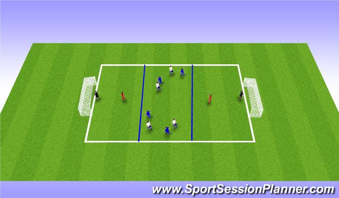 Football/Soccer Session Plan Drill (Colour): 4v4 Pressing Gam