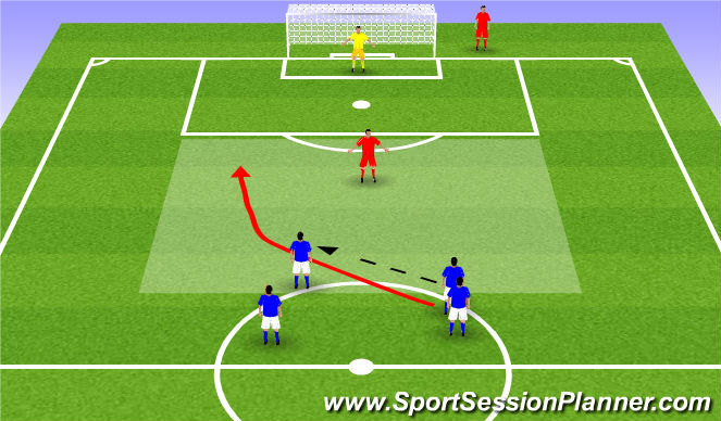 Football/Soccer Session Plan Drill (Colour): 2v1 Overlapping runs