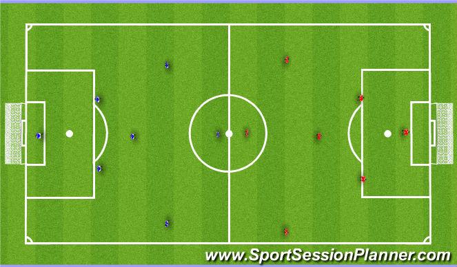 Football/Soccer Session Plan Drill (Colour): SSG- 4v4 Overlap reward