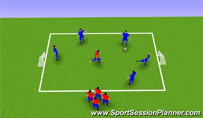 Football/Soccer Session Plan Drill (Colour): Keep ball 5v1/ 5v2 5v3 overload