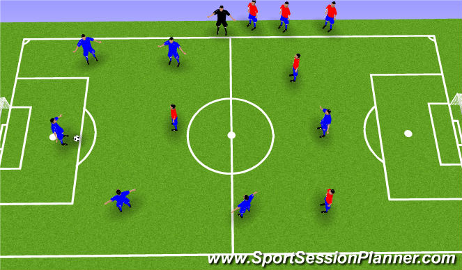 Football/Soccer Session Plan Drill (Colour): SSG overload.