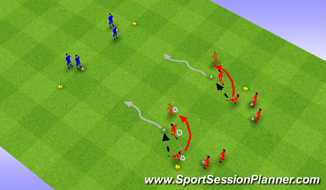 Football/Soccer Session Plan Drill (Colour): Introduction to Overlap