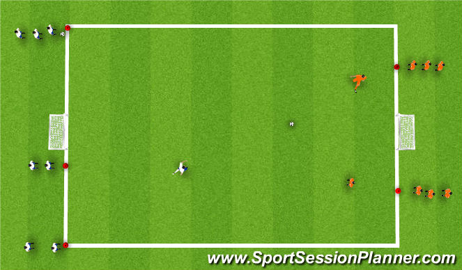 Football/Soccer Session Plan Drill (Colour): 2v1 & 2v3 (15mins)