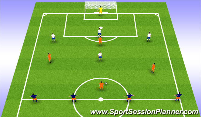 Football/Soccer Session Plan Drill (Colour): Game (30mins)