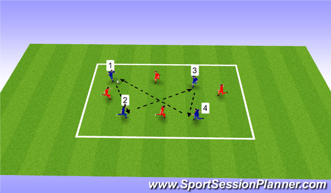 Football/Soccer Session Plan Drill (Colour): Numbered sequence passing