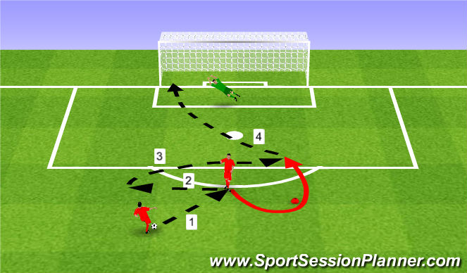 Football/Soccer Session Plan Drill (Colour): Finishing Drill. Wykończenie akcji.