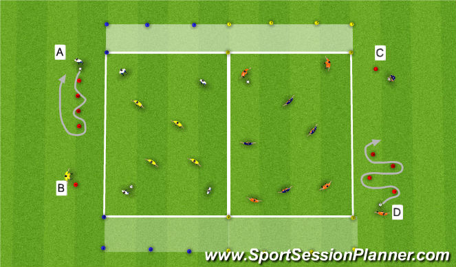 Football/Soccer Session Plan Drill (Colour): Small Side Activity (20mins)