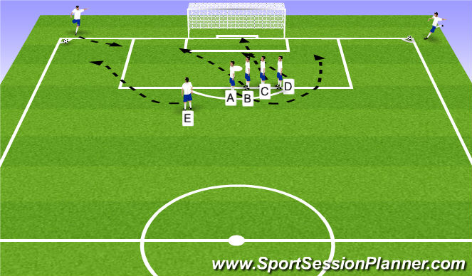 Football/Soccer Session Plan Drill (Colour): Corner Kicks (30mins)