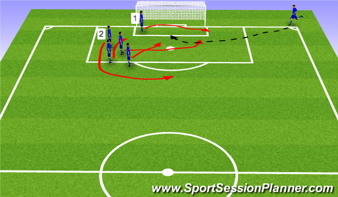 Football/Soccer Session Plan Drill (Colour): Corner #1