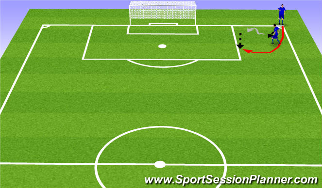Football/Soccer Session Plan Drill (Colour): Corner #2
