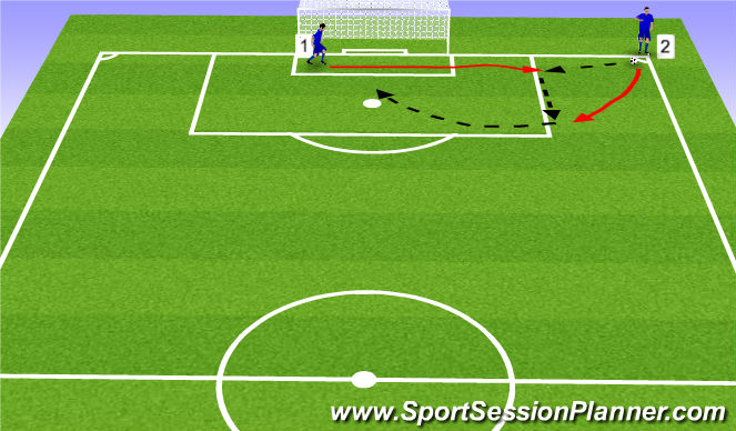 Football/Soccer Session Plan Drill (Colour): Corner #3